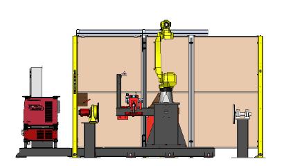 Outline 2 Wolf Robotics Industrial Robots